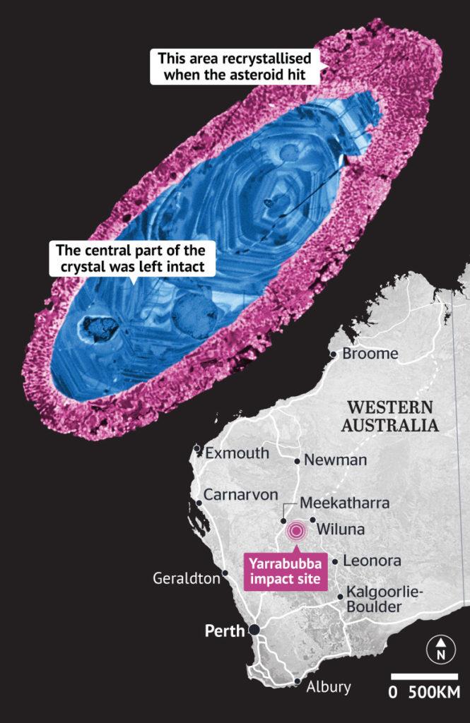 impact meteorite in Australia